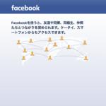 キャプチャー、Facebookアカウント