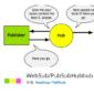 WordPress、SEO対策プラグイン名前が可愛いプラグイン[WebSub/PubSubHubBub]