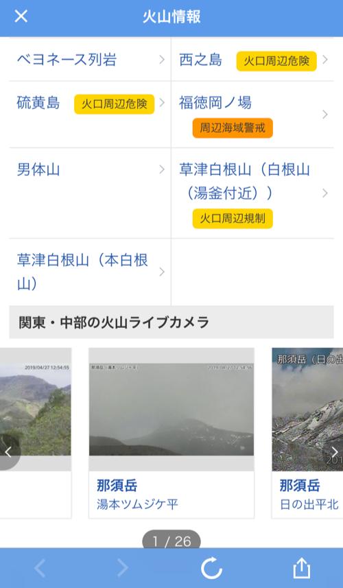 キャプチャー、火山情報