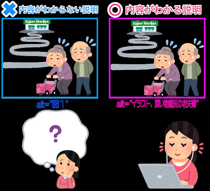 イラスト、画像説明の例