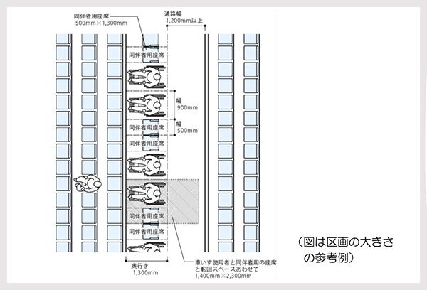 キャプチャー、東京オリンピックの座席図