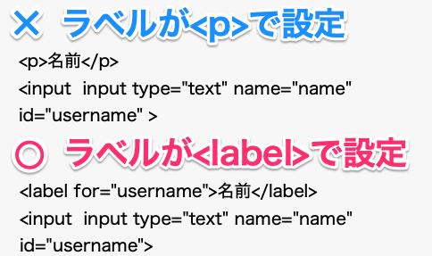 画像、ラベルのHTML構文比較