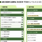 画像、JISX8341